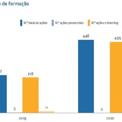 Relatório Formação de Distribuidores de Seguros 2020
